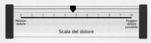 Scala VAS