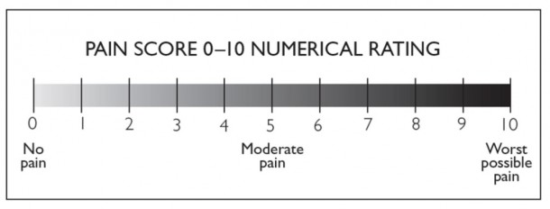 Nrs di vita e di morte for Vas scale pain